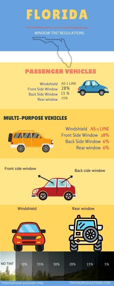 Florida Tint Laws 2021 Everything, Is Mirror Window Tint Legal In Florida